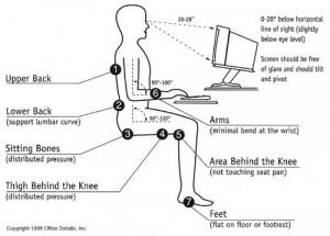 The_Treatment_Lab_Desk_Ergonomics